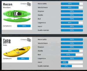 recensioni canoe torrente