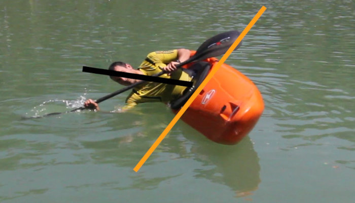 Kayak tutorials